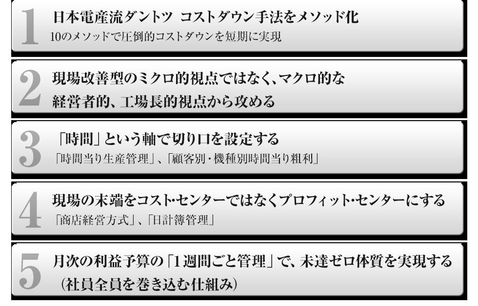 """""""コスト競争力強化・川勝メソッド""""の5大ポイント"""